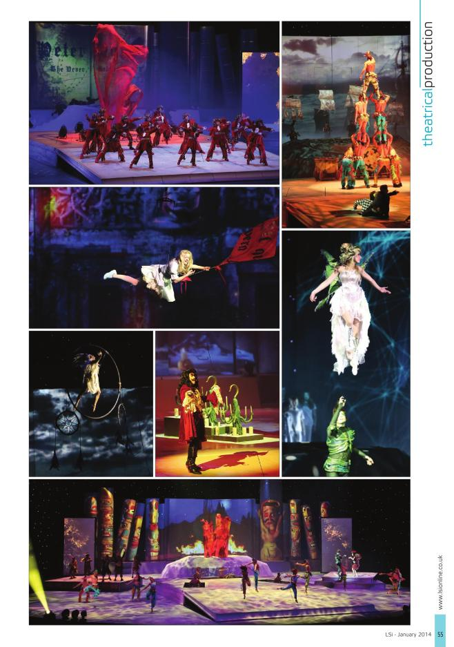 Peter Pan pictures in UK